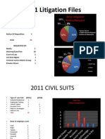 Lafayette Police Department Internal Affairs Annual Report 2011