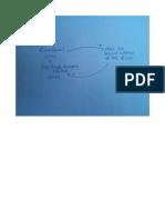 Mappa causale del PUD€