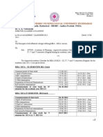Academic Calendar for MBA & MCA III,IV,V and VI Semesters (Regular) for the Academic Year 2012-13
