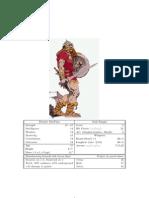 Dermot MacFinn Character Sheet