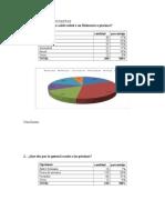 Analisis de Las Encuestas