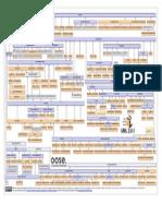 UML 2.4.1 Taxonomy