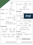 Formulario Dinamica I y II