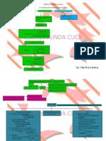 Direito Constitucional - Da Ordem Economica e Financeira - Dos Principios Gerais Da Atividade Economica Resumos Funda Cuca by Martha Lorena