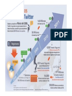 twitter-Datos Globales.pdf