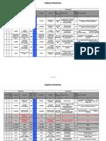 57-Mac Rationalisation 19-7-2011 Previously Sent