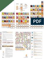 tableau périodique des éléments et quelques-unes de leurs applications pratiques