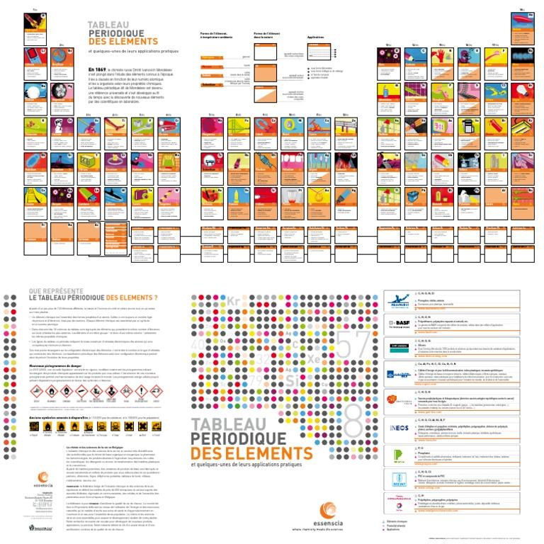 tableau périodique des éléments et quelques-unes de leurs applications pratiques | Tableau ...