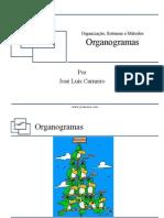 organograma[1]