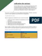 classification des métaux.doc