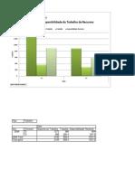 Relatório de Disponibilidade do Trabalho de Recursos