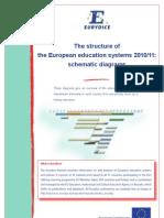 108 Structure Education Systems En
