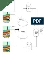 Diagrama de Una Estacion de Flujo