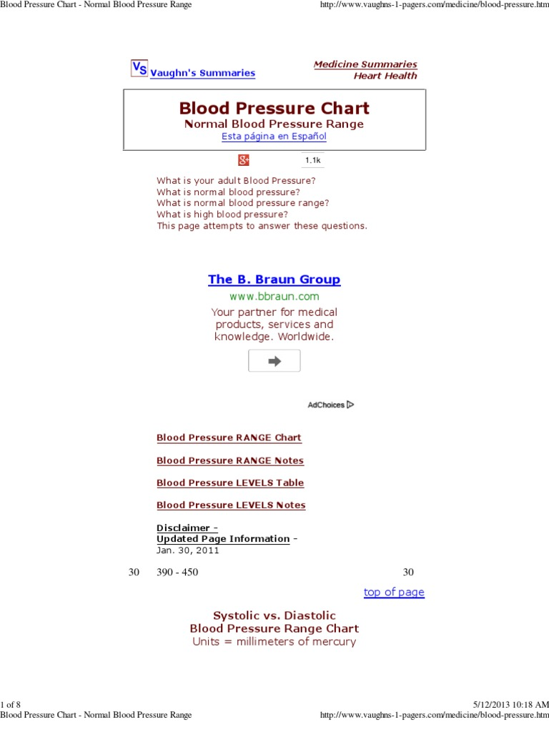 Blood pressure chart normal blood pressure range blood pressure blood pressure chart normal blood pressure range blood pressure hypertension nvjuhfo Image collections