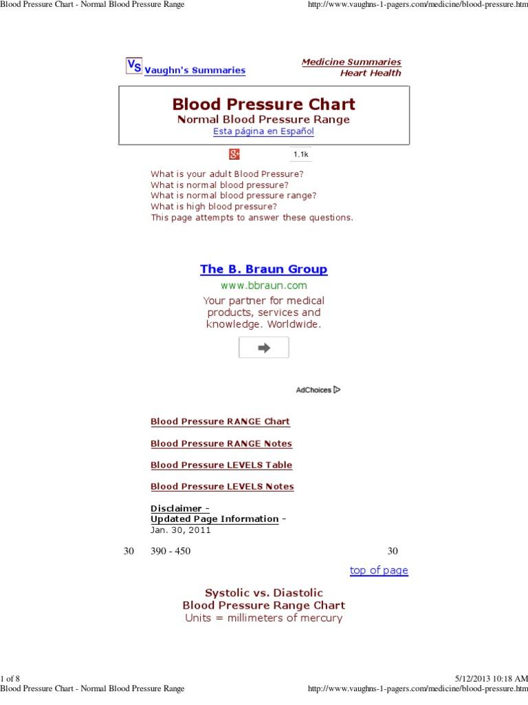 Blood pressure chart normal blood pressure range blood blood pressure chart normal blood pressure range blood pressure hypertension geenschuldenfo Images
