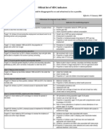 Official list of MDG indicators