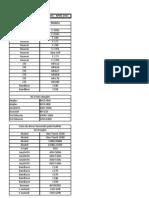 Lista de Compatibilidade de Modems AP3G