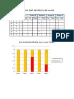 10. Analisis Soal Selidik Murid PBS