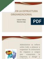 Énfasis en la estructura organizacional