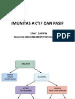 Imunitas Aktif Dan Pasif