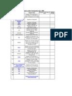 Statutory Registers Under Companies Act