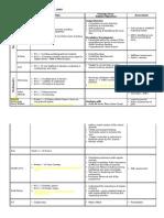 T2 2009 Long Term Plan