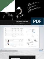 The Daft Punk Facebook Data Dashboard