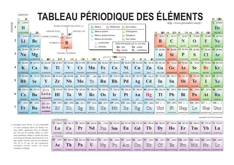 Tableau Periodique Couleur Pdf Atomes Substances Chimiques