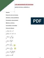 Ejercicios de Representacion de Funciones2