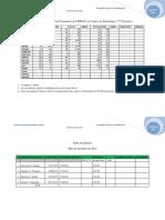 Manual Em Preparacao Excel