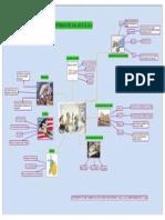 Sistemas de Saud e.e.u.u