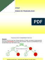 5teoremasprobabilidad-120305034323-phpapp01