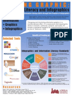Infographics Poster