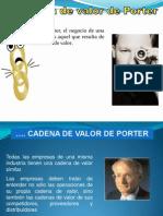 Cadena de Valor de Porter