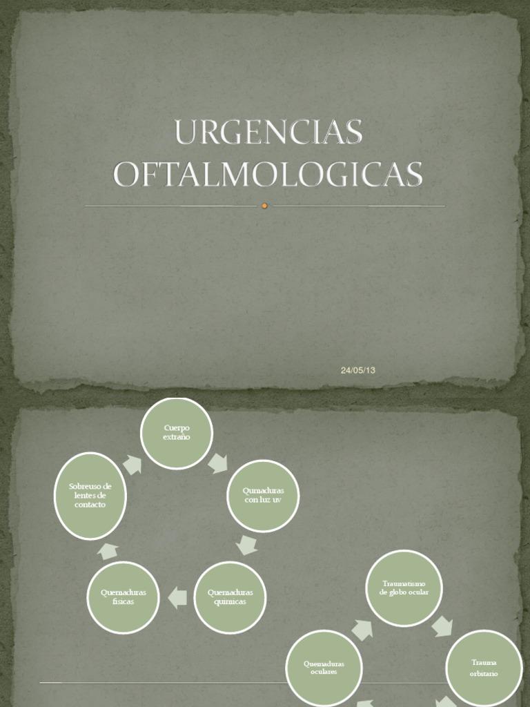 Urgencias Oftalmo Orig (1)