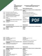 Listado especializaciones - Federación de Rusia - 2013