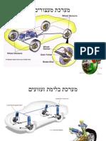 הסבר מערכות רכב