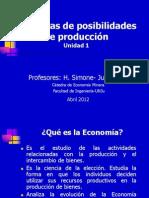 Posibilidades de Produccion