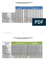 Financial Benchmarking Report_2012