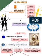 LA  EMPRESA FUNCIONES.pptx