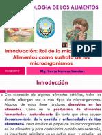 01- Introduccion -Rol de La Microbiologia de Los Alimentos