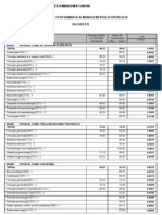 EvaluareSpitale BUCURESTI