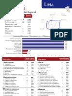 Incore 2012 Lima PDF