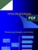 SESIÓN  2 TIPOS DE SOCIEDAD