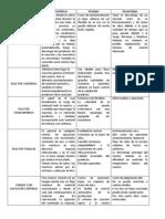 caraceristicas biorreactores
