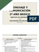 Aprendizajes Esperados Segundo Basico Lenguaje