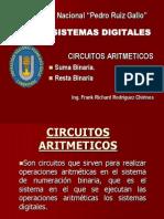 CIRCUITOS ARITMETICOS