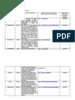 MEFJ U4 Reporte RecursosWeb2.0 Personal