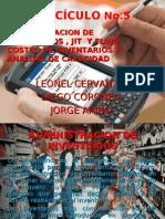 Administracion de Inventarios , Jit y Flujo Costeo de Inventarios y Analisis de Capacidad