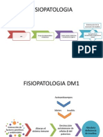 Fisiopatologia DM 1 y 2